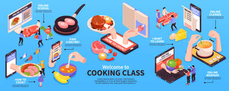 Isometric cooking school blog infographics with images of ripe food dishes recipe on gadgets and text vector illustration
