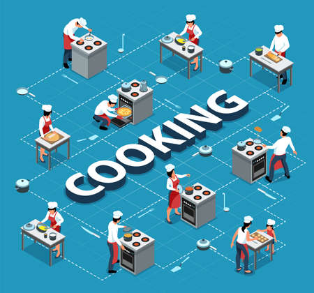 Isometric people cooking flowchart composition with editable text and images of cooks serving tables and stove vector illustration
