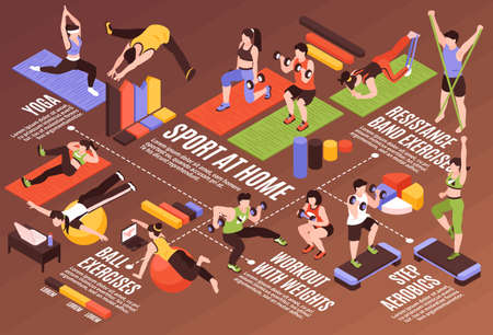 Isometric home fitness horizontal composition with flowchart infographic elements editable text gymnastic apparatus and human characters vector illustration Çizim
