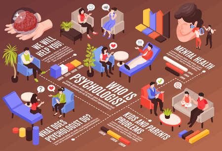 Isometric psychologist horizontal composition with flowchart lines infographic elements and human characters with editable text captions vector illustration