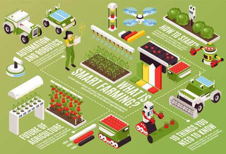 Isometric smart farm horizontal flowchart composition with infographic elements automated gardening machine icons and text captions vector illustration