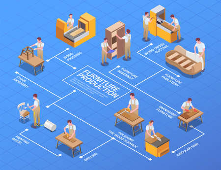 Handcraft furniture production process with wood pressing sawing polishing painting assembling and upholstering isometric flowchart vector illustration  Illustration