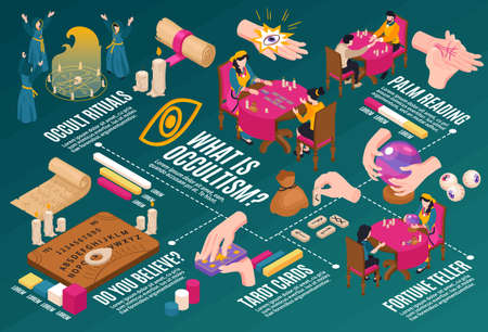 Isometric psychic fortune occult horizontal composition with flowchart of graph elements magic goods hands and people vector illustration