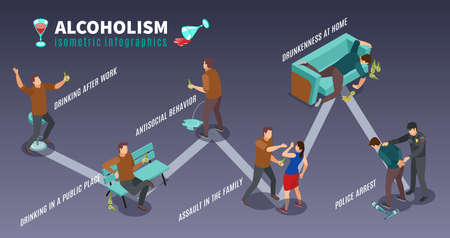 Alcoholism isomeric infographic poster with heavy drinking men urinating in public aggressive fighting abusing woman vector illustration  Illustration