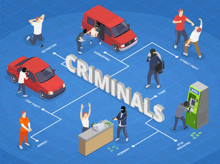 Isometric infographics with robbers kidnappers and arrested criminals on blue background 3d vector illustration