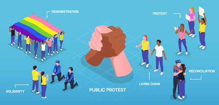 Public protest demonstration isometric composition with human characters of police and protesters with editable text captions vector illustration