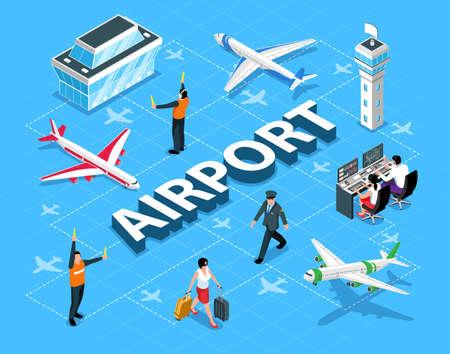 Isometric flowchart with airport building planes signalman control operator pilot passenger 3d vector illustration