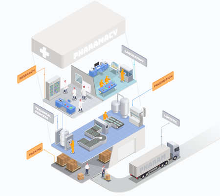 Pharmaceutical production isometric composition with set of platforms with laboratory departments and logistics warehouse with text vector illustration