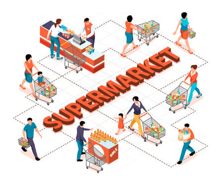 People with shopping carts full of products in supermarket isometric flowchart on white background 3d vector illustration 向量圖像