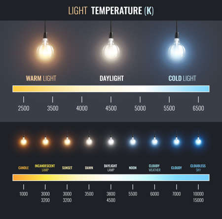 Light temperature infographics with linear chart from warm to cold lighting with text captions for applications vector illustration