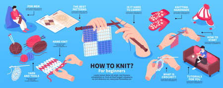 Isometric knitting infographics with isolated icons of needlework and knitwear with editable text captions and arrows vector illustration