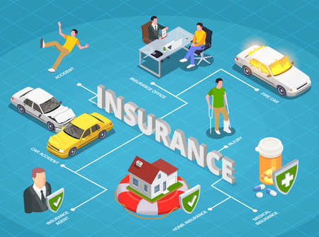 Insurance isometric composition with text and flowchart of accidents car crash pills images and human characters vector illustration