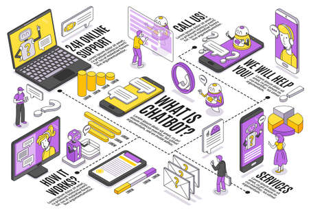 Isometric chatbot horizontal flowchart with editable text captions infographic elements pictograms and gadget images with people vector illustration