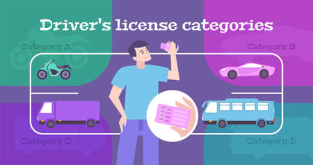 Driving license categories poster with car truck and bus symbols flat vector illustration