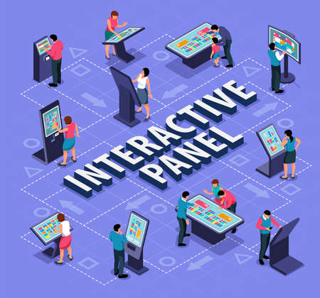 Isometric flowchart with people using interactive touch screen panel in various public places 3d vector illustration Vektoros illusztráció