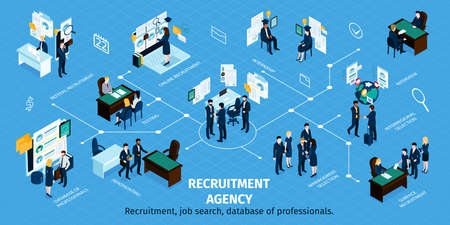 Recruitment agency isometric infographic chart with job vacancies searching applications database interviewing candidates selecting employing vector illustration