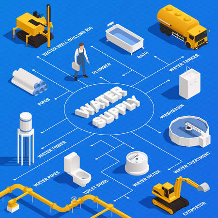 Water supply blue background isometric flowchart with well drilling rig plumber pipes reservoir tanker tower bathtub vector illustration Vektorové ilustrace
