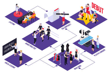 Pop music dance isometric infographics from casting and contract to practice lessons and debut show vector illustration
