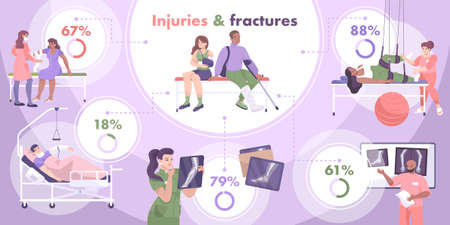 Fracture flat and colored infographic with percentage ratio of injuries and fractures vector illustration