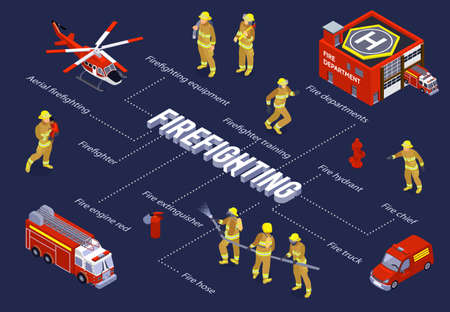 Firefighting isometric flowchart with truck engine and aircraft red transport firefighter equipment hose and extinguisher elements vector illustration Çizim