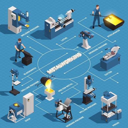 Metalworking Isometric Flowchart Stock Illustratie