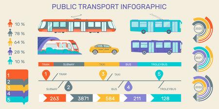 Public Transport Infographic