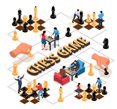 Chess Game Isometric Flowchart