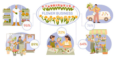 Floristics Business Flat Infographic