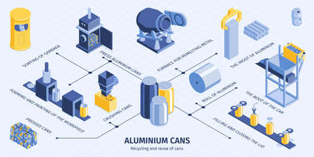 Cans Recycling Isometric Infographics Vettoriali