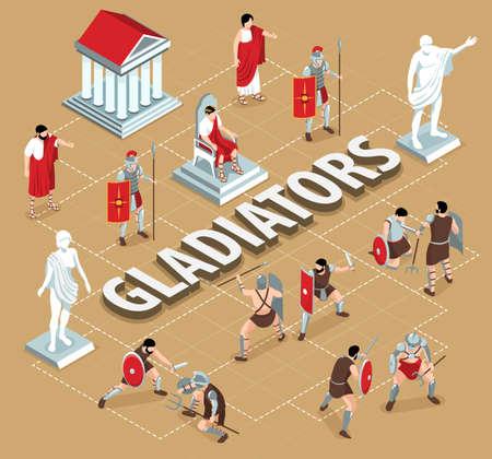 Ancient Rome Gladiators Flowchart