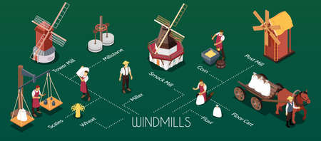 Windmills Isometric Infographics Vettoriali