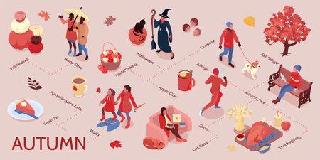 Autumn Isometric Infographics Иллюстрация