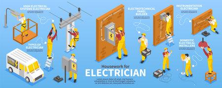 Electrician Isometric Infographic Set
