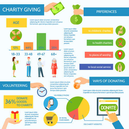 Charity and ways of donating flat style infographics vector illustration