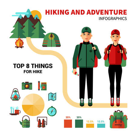 Camping infographics with 8 top things for hike and tourist statistics flat vector illustration
