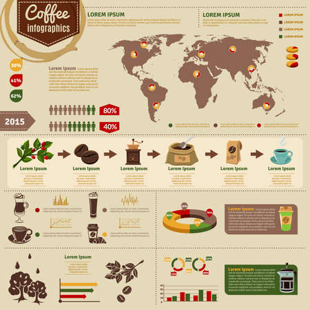 Coffee worldwide consumption statistics infographic layout chart with production chain and distribution graphic information abstract vector illustration