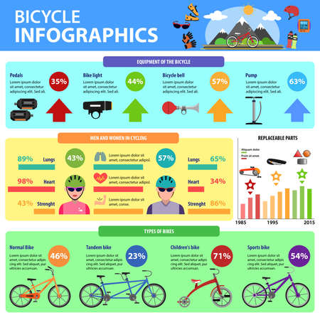 Bicycle infographics set with bikes types and charts vector illustration