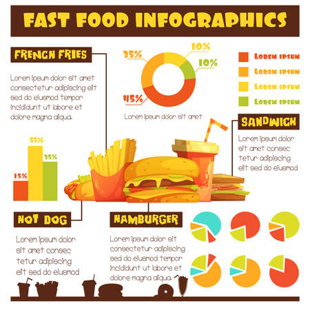 Fast food retro style infographic poster with diagrams statistic on hot dogs and hamburgers consumption vector illustration 向量圖像