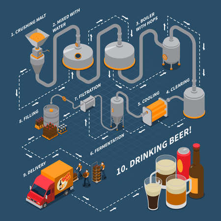 Brewery isometric flowchart with beer production symbols on blue background vector illustration