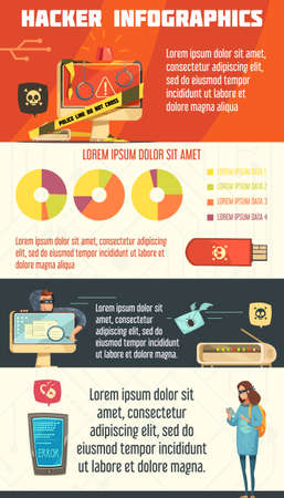 Most common hackers attacks and overall cyber criminal activity trends and statistics infographic report retro poster vector illustration