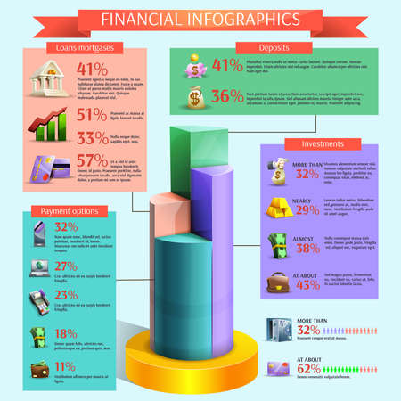 Financial and banking cartoon infographic set with loans deposits investments and payment options vector illustration