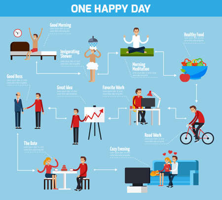 One happy day flowchart with date and food symbols flat vector illustration