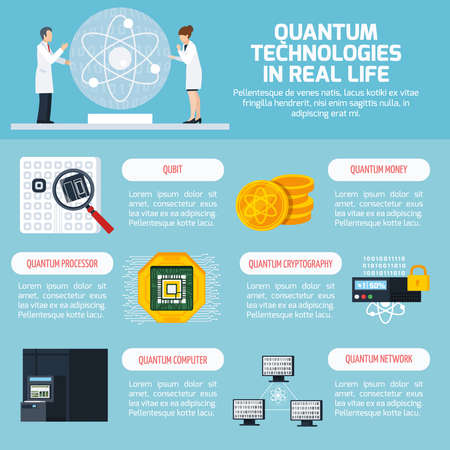 Quantum technologies infographics layout for text information about application of scientific achievements in real life flat vector Illustration Vektorgrafik