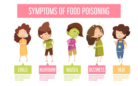 Children food poisoning signs and symptoms retro cartoon infographic poster with nausea vomiting diarrhea fever vector illustration Vector Illustration