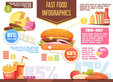 Fast food retro cartoon infographics with charts and information about burger potato fries drink sauces vector illustration