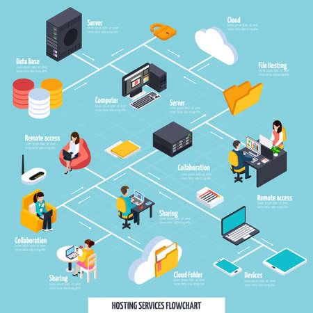 Hosting services and sharinge flowchart with file hosting symbols isometric vector illustration