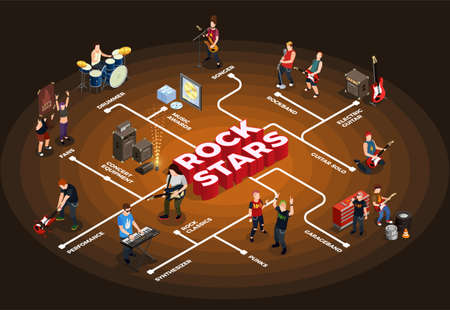 Rock stars isometric flowchart on dark background with artists and fans, music awards, concert equipment vector illustration