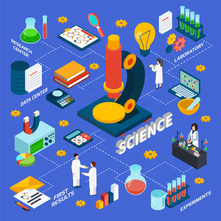 Science and research isometric flowchart with laboratory and tests symbols vector illustration