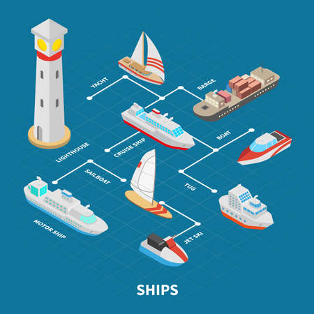Lighthouse and ships including sail and motor boats, barge, yacht isometric flowchart on blue background vector illustration
