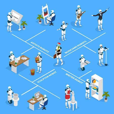 Artificial intelligence isometric flowchart with creative robots musicians conductors singers writers designers sculptors artists isometric vector illustration